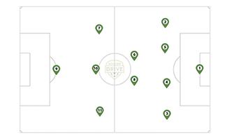 4-5-1 Formation for 11 vs. 11 Soccer Games