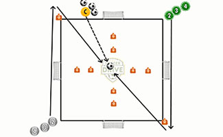 1v1 to 4 Goal & 4 Gates Soccer Game