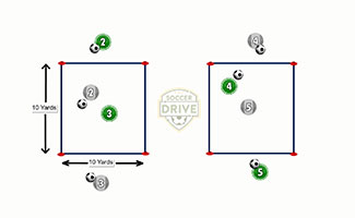 1 vs 1 Keeping Possession Soccer Activity