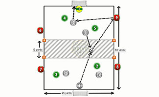 2 vs. 2 with Neutrals Soccer Activity