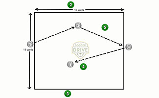 2v2+2 Soccer Activity