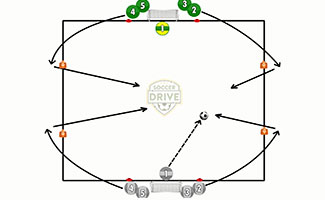 2v2 Finishing Soccer Drill