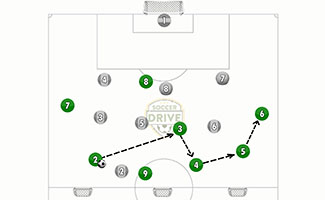 3 Goal Counter Soccer Game