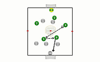 Box to Box Soccer Shooting Activity