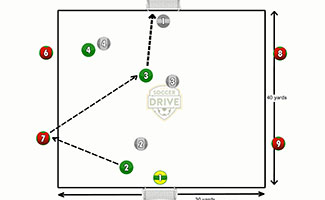 Bumper Soccer Passing Activity