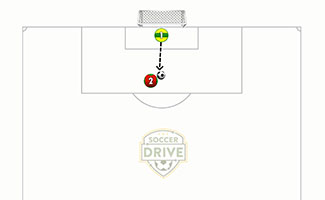 Close the Space Goalkeeping Drill