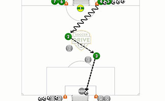 Flying Changes Soccer Activity