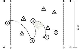 Handball - Fun Soccer Goalie Drill