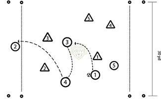Handball - Fun Soccer Goalie Drill
