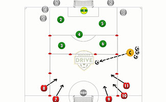 Rapid Defending Soccer Activity