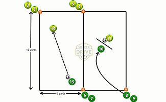 Shadow Defending Soccer Exercise