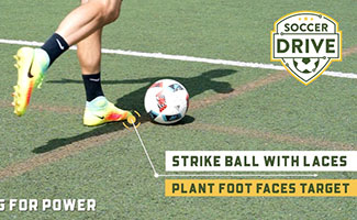 Shooting a Soccer Ball For Power