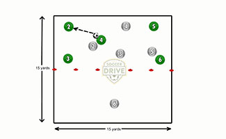 Transition Defending Soccer Activity