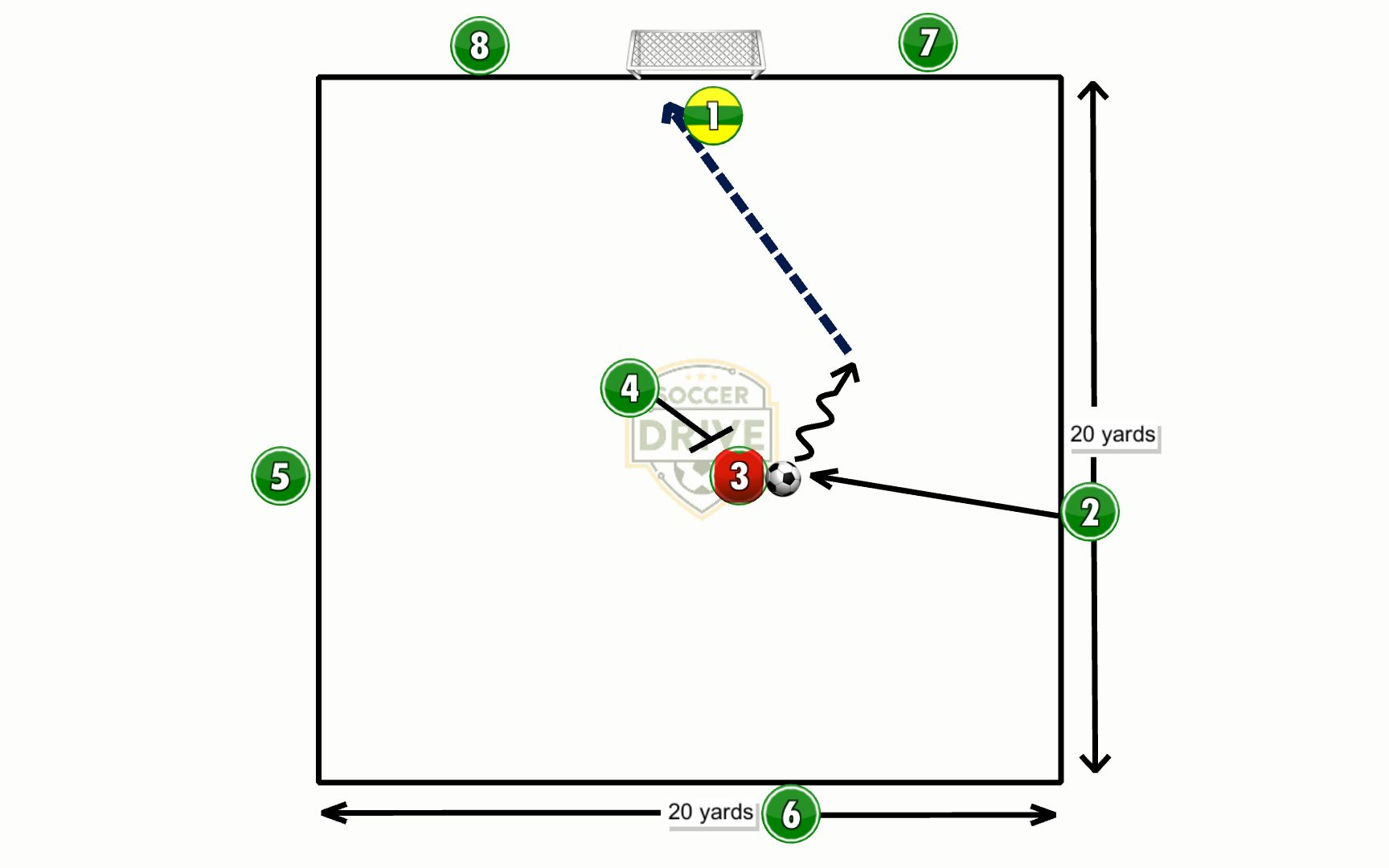 1 vs. 1 to Goal Soccer Game