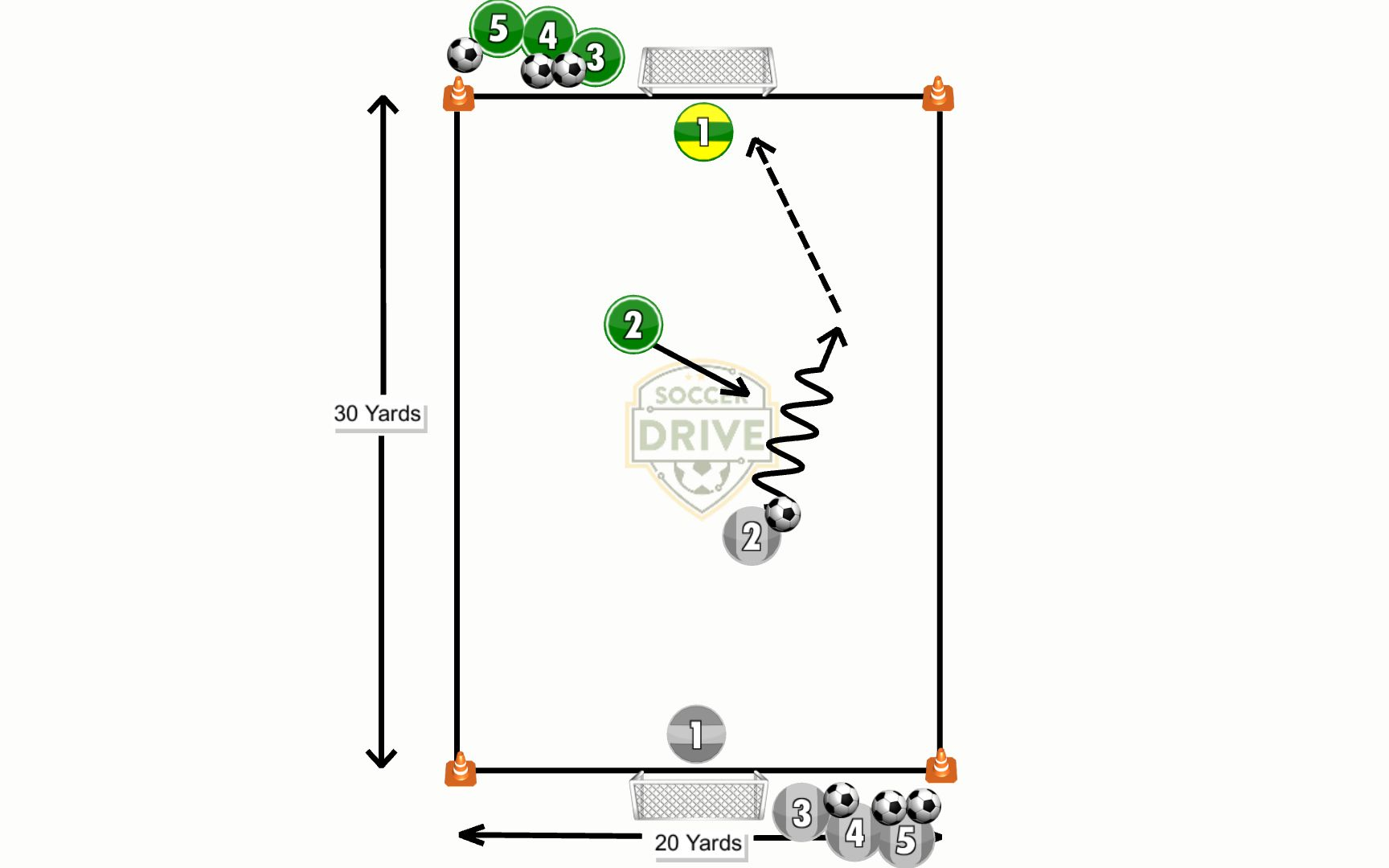 1 vs 1 with Goalkeepers Soccer Activity