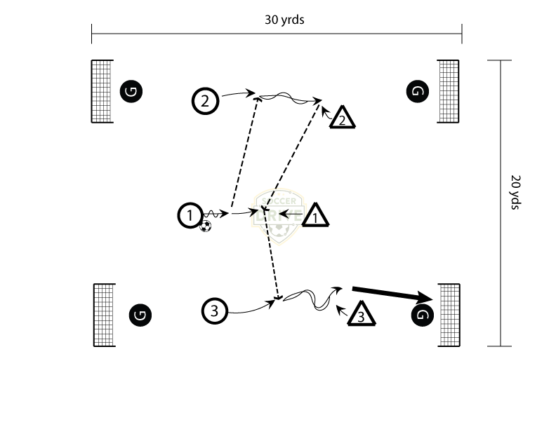 4 Goal Game - Game for Soccer Goalies