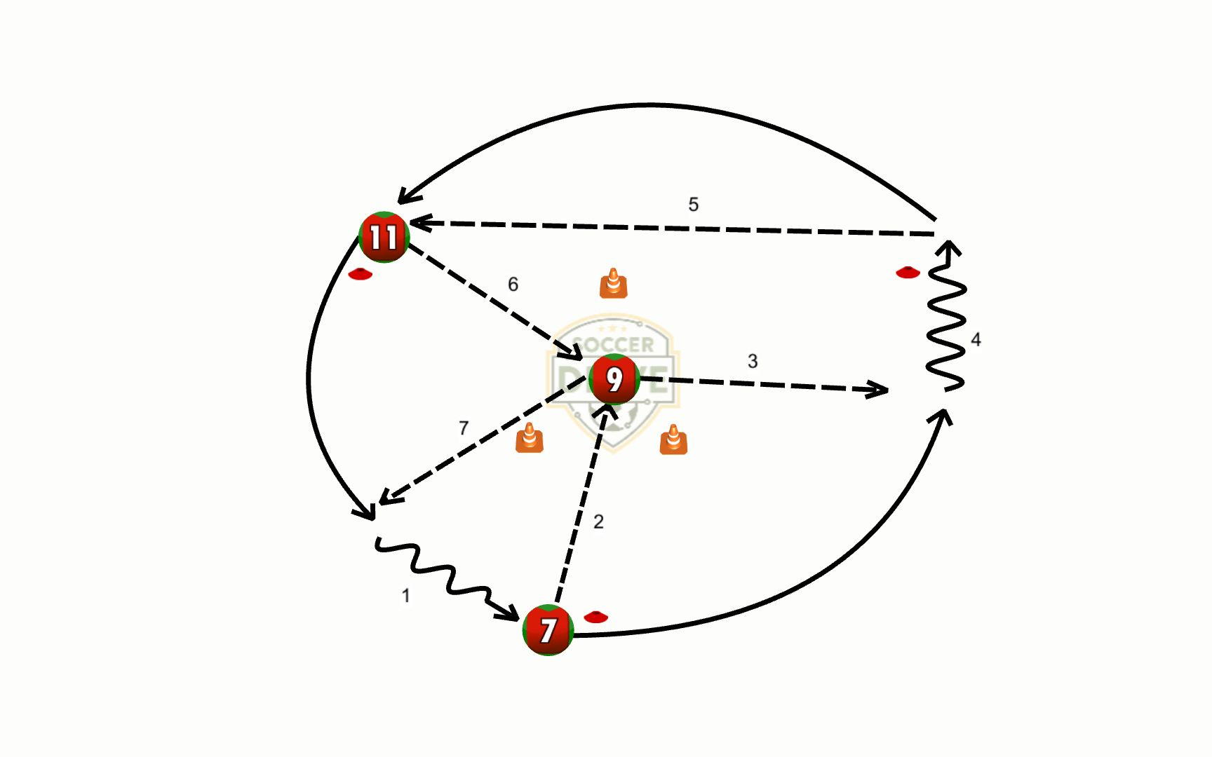 Triangle Combination Wall Passes