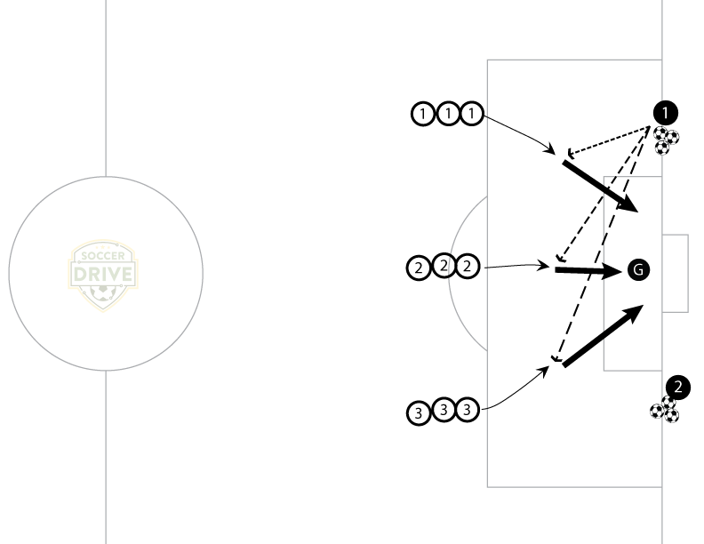 ABC React Goalkeeper Drill