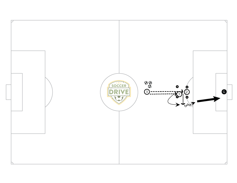 Barcelona Give & Go Shooting Drill