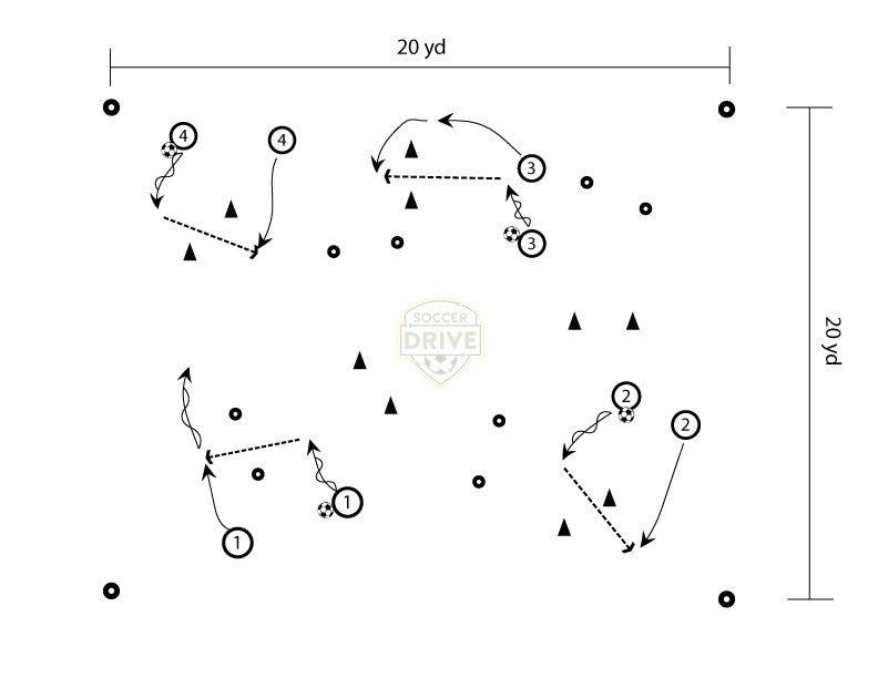 Colored Gates in Pairs - U10 Soccer Dribbling Drill