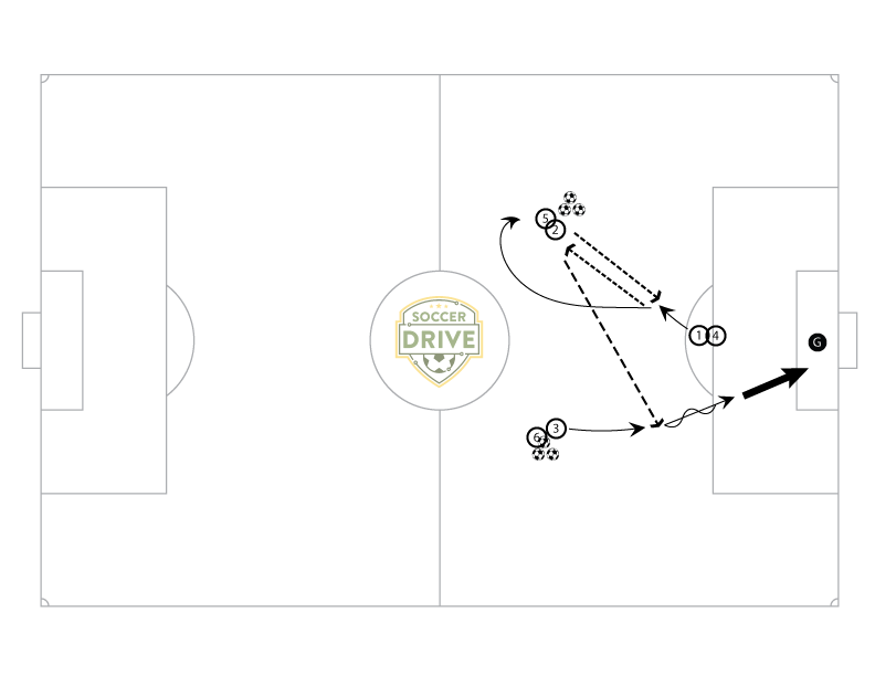 Give and Go Overlap Shooting Warm Up