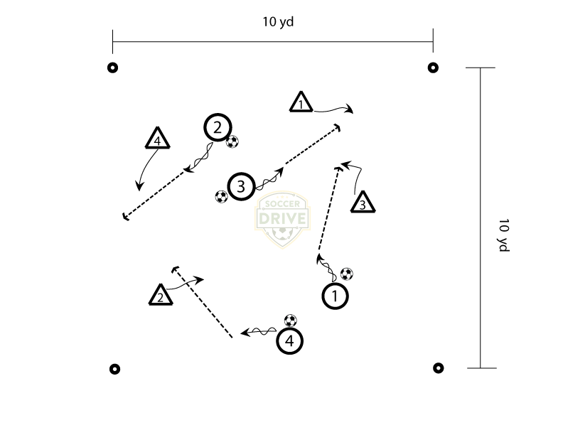 Team Tag - U8 Soccer Activity