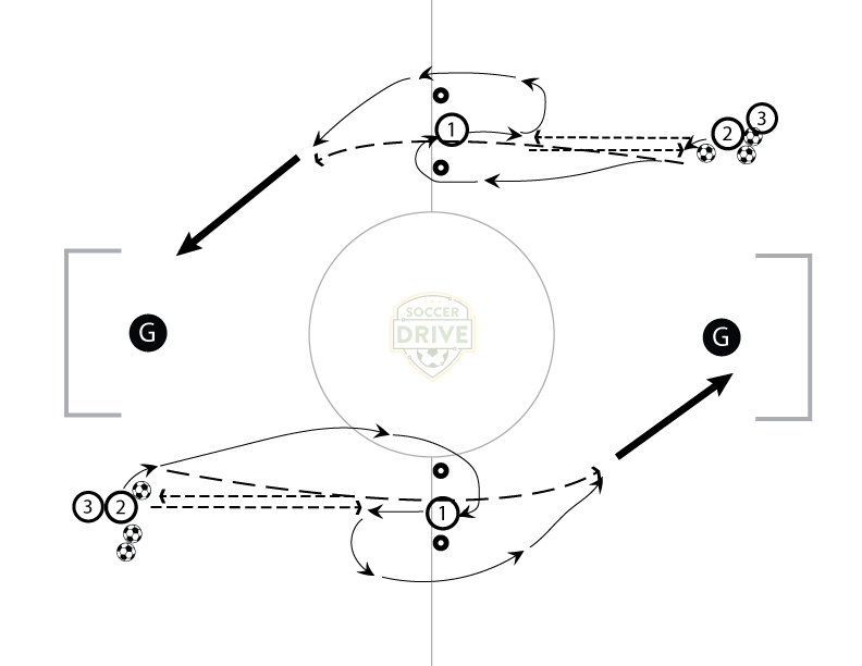 Touch to Space soccer shooting drill