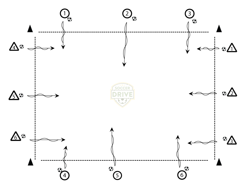 Traffic Jam Youth Soccer Drill
