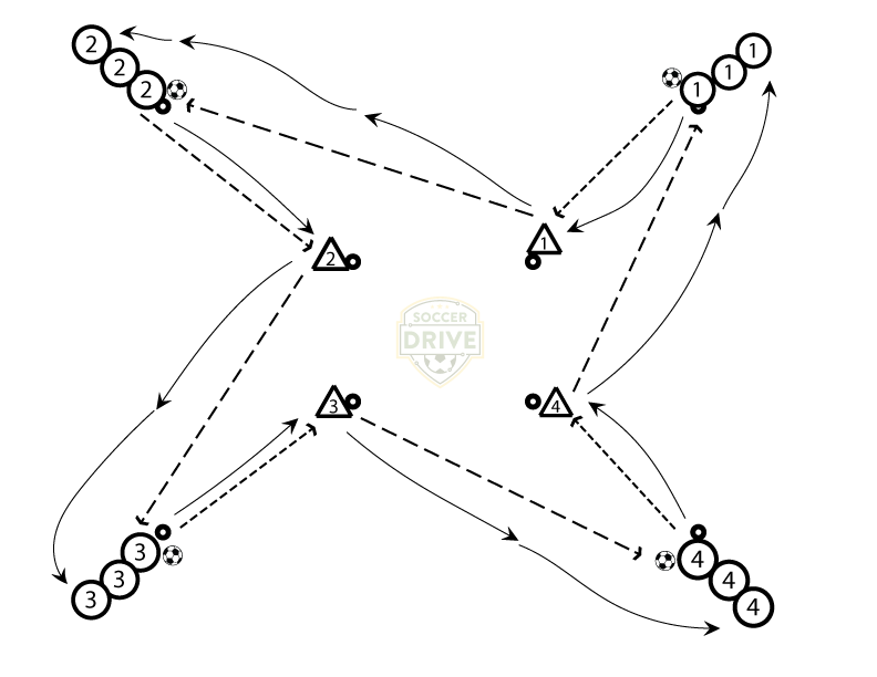 Two Square Pass and Follow