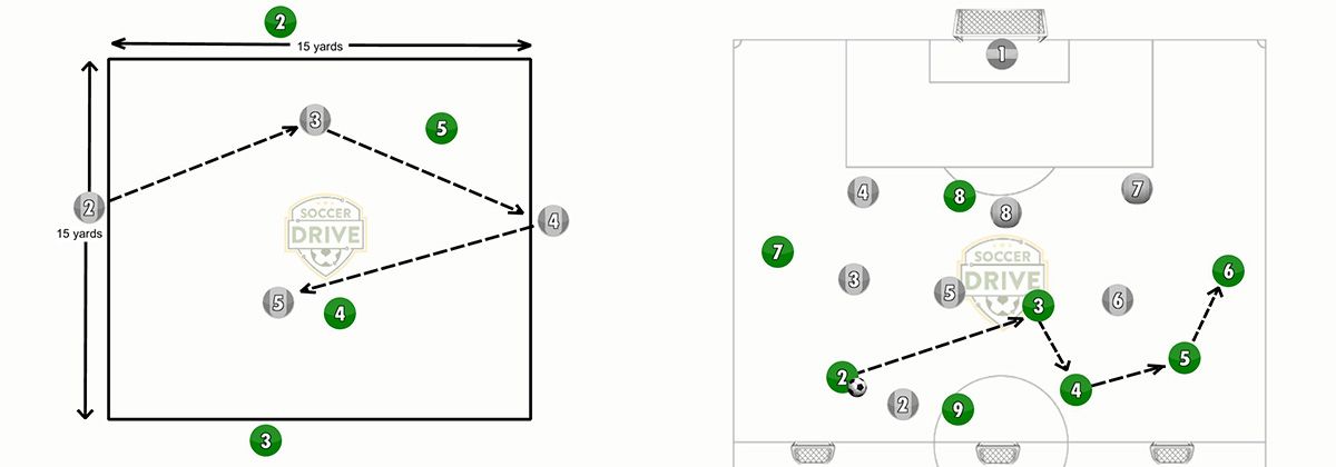 small sided soccer games for youth soccer practice