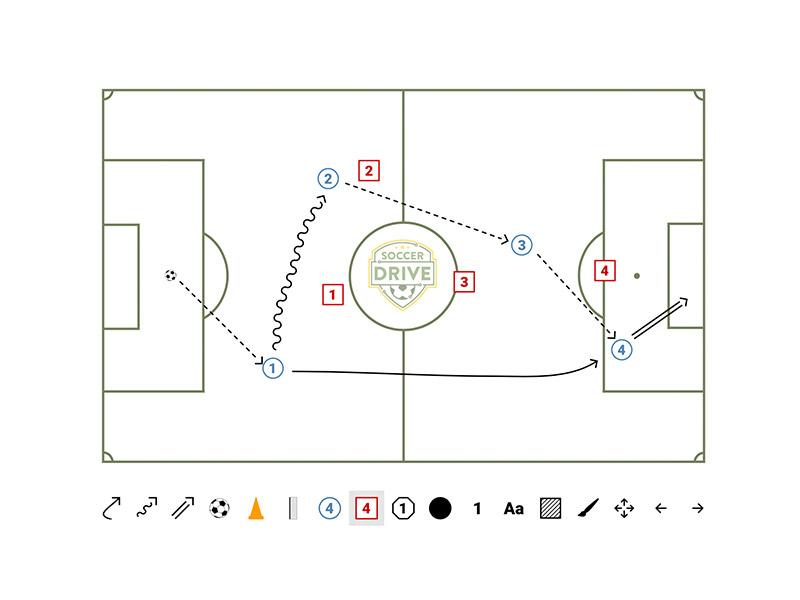 Soccer drill diagram