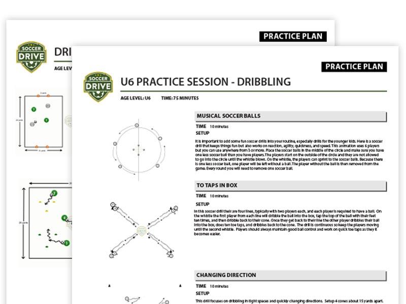 Soccer practice plans