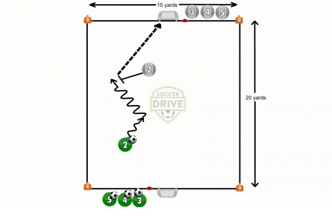 1 vs. 1 Dribble Combat Activity