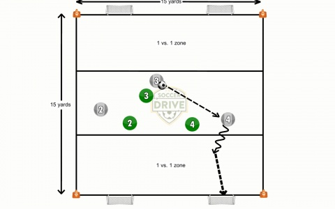 1 vs. 1 Zone Activity