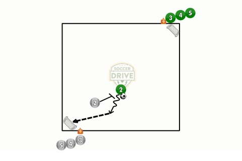 1 vs. 1 to Small Goals Soccer Activity