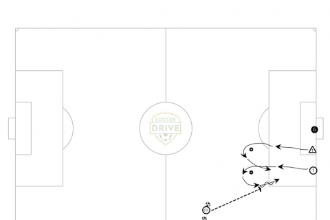 1 vs. 1 Outside Attack Defensive Positioning Drill.