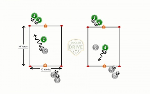 1 vs 1 Attacking Space Soccer Activity