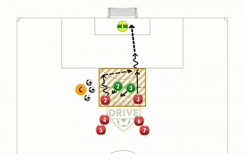 2 vs. 2 to Goal Soccer Activity