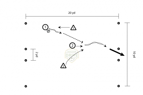 20 x 10 2 vs. 2 - Small Sided Soccer Game for U8
