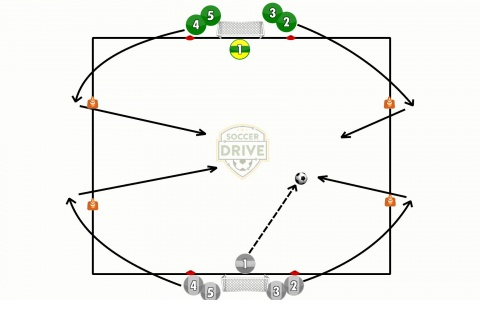 2 v 2 Finishing Soccer Activity