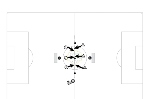 3 vs. 3 Own Half Shooting Soccer Drill