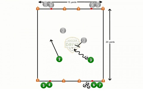 4 Corner Shooting Soccer Activity