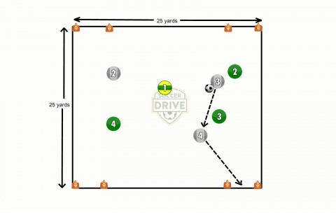 3v3 Plus 1 Soccer Activity