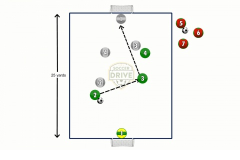 3v3 Plus 3 Soccer Activity