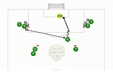Breakaway Save Goalkeeping Soccer Activity