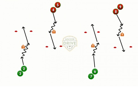 Dribbling Moves Soccer Activity