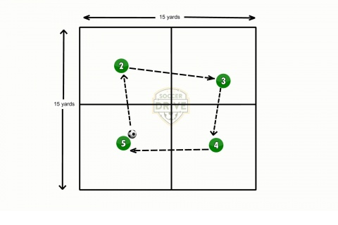 Hot Potato Soccer Passing Activity