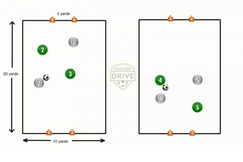 Soccer Activity - 2v2 Play
