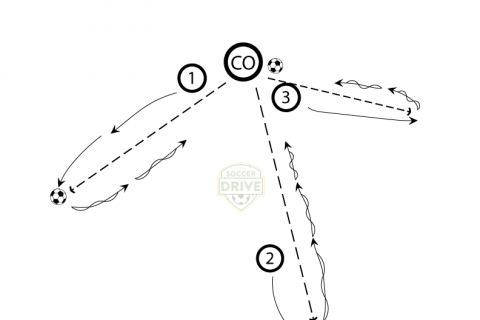 Back to Coach - U6 Soccer Activity