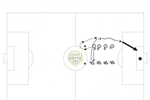 Give & Go Chip Shooting Drill